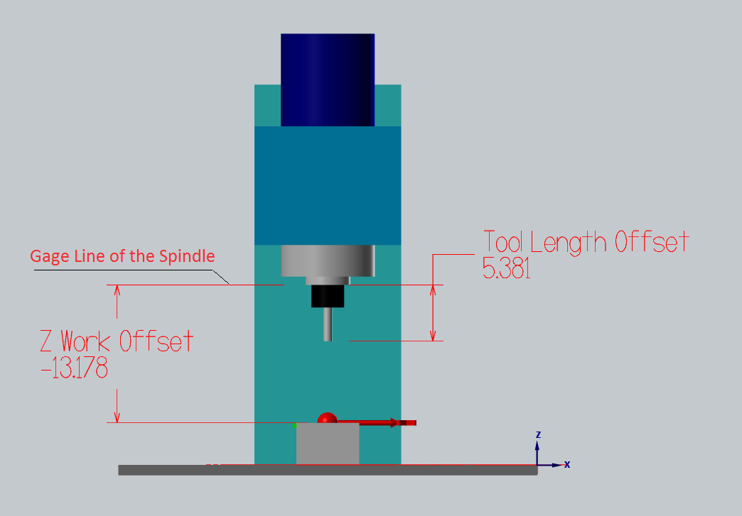 Lesson 5: Everything about CNC Tool Length Offsets  Positive and